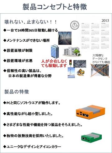 サバ太郎コンセプト360